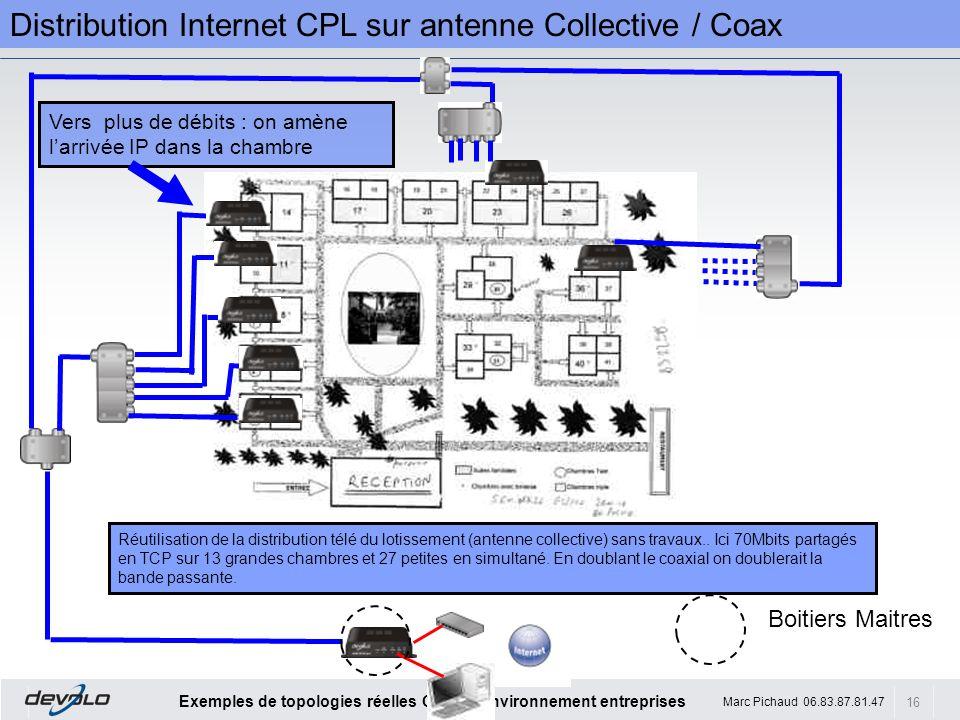 16 Exemples de topologies réelles CPL en environnement entreprises Marc Pichaud 06.83.87.81.47 Distribution Internet CPL sur antenne Collective / Coax