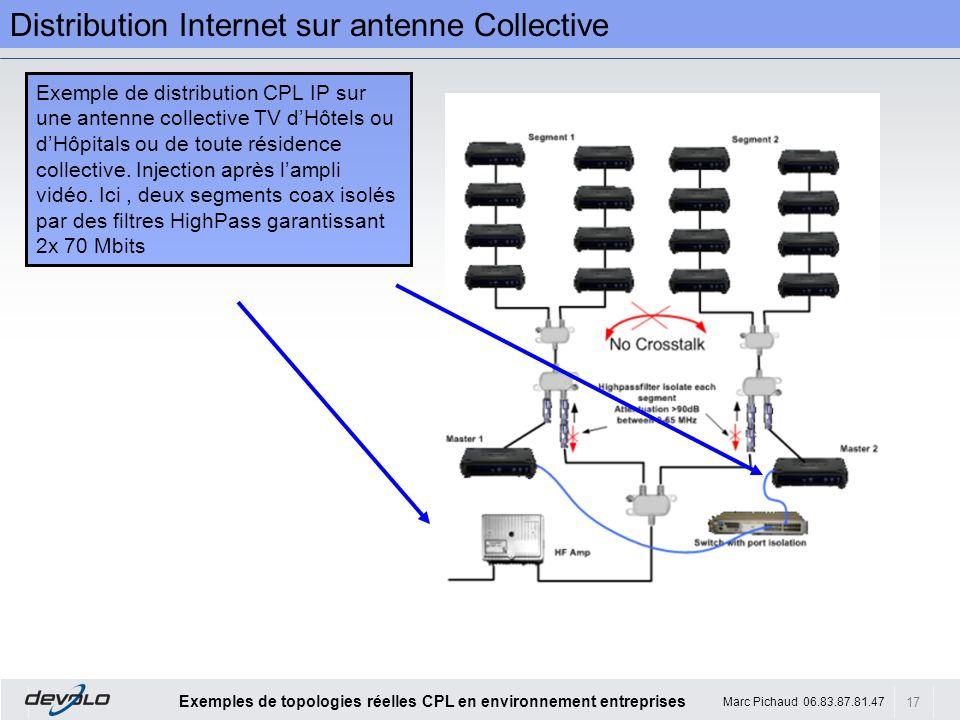 17 Exemples de topologies réelles CPL en environnement entreprises Marc Pichaud 06.83.87.81.47 Distribution Internet sur antenne Collective Exemple de