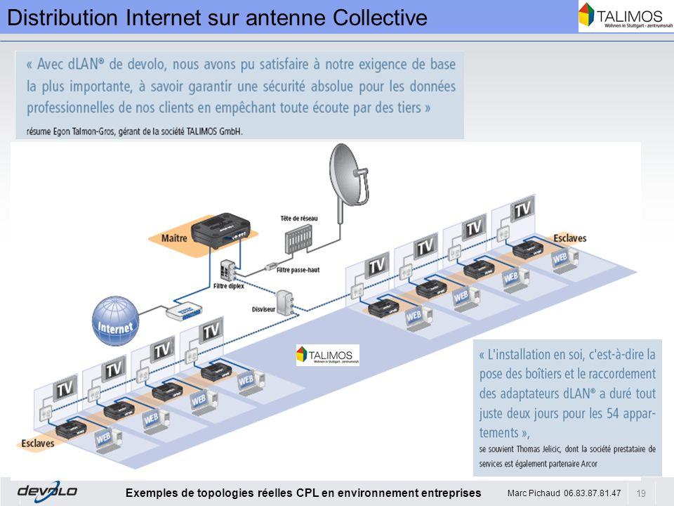 19 Exemples de topologies réelles CPL en environnement entreprises Marc Pichaud 06.83.87.81.47 Distribution Internet sur antenne Collective