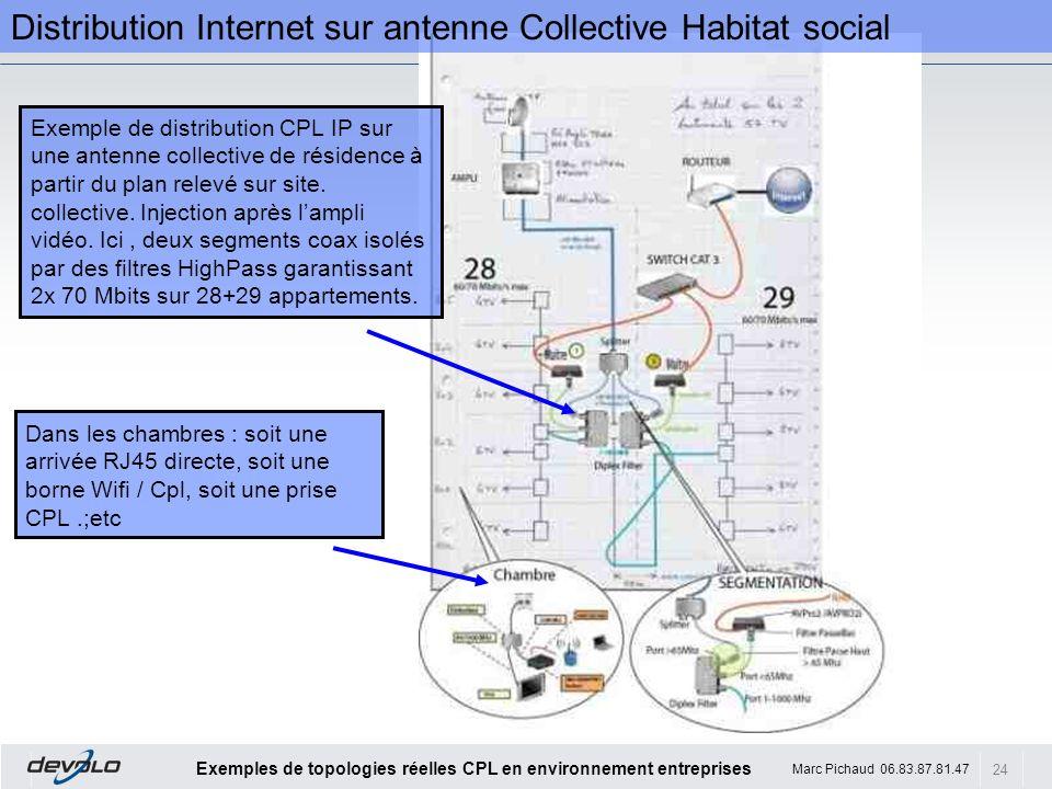 24 Exemples de topologies réelles CPL en environnement entreprises Marc Pichaud 06.83.87.81.47 Distribution Internet sur antenne Collective Habitat so