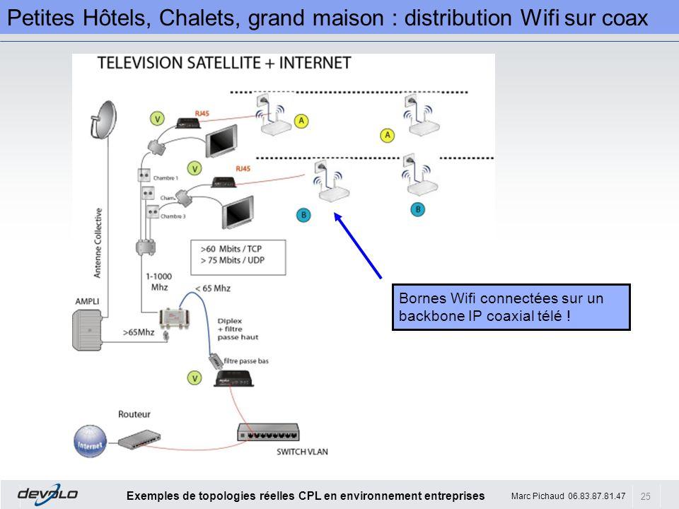 25 Exemples de topologies réelles CPL en environnement entreprises Marc Pichaud 06.83.87.81.47 Petites Hôtels, Chalets, grand maison : distribution Wi
