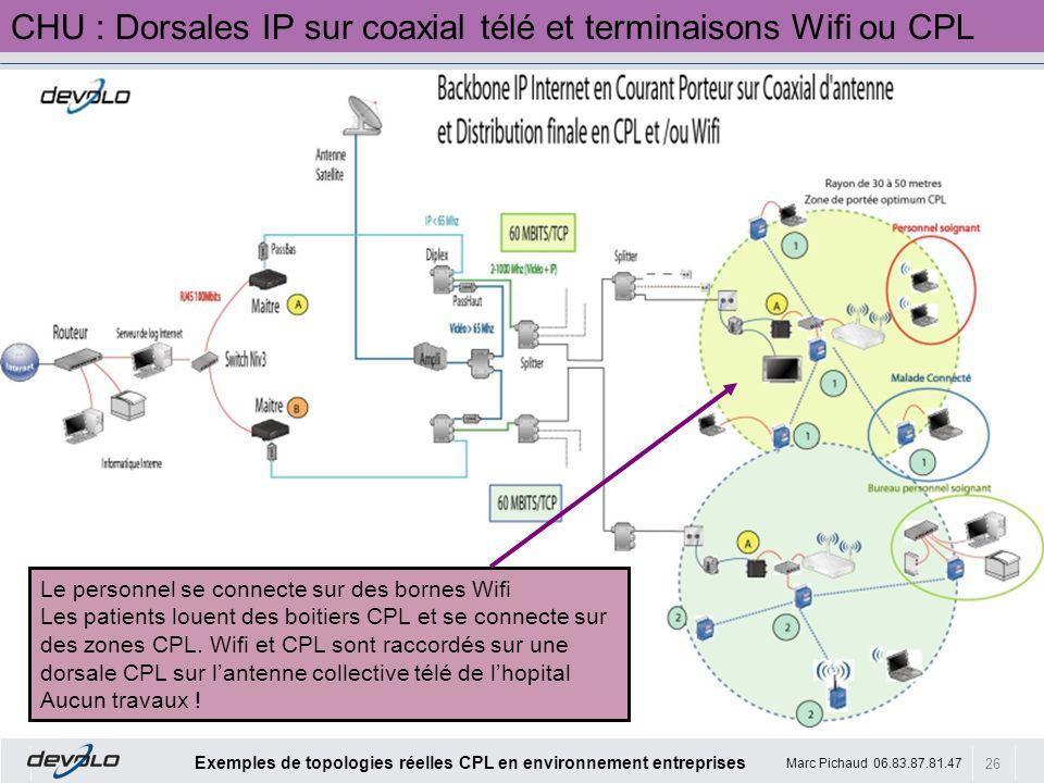 26 Exemples de topologies réelles CPL en environnement entreprises Marc Pichaud 06.83.87.81.47 CHU : Dorsales IP sur coaxial télé et terminaisons Wifi