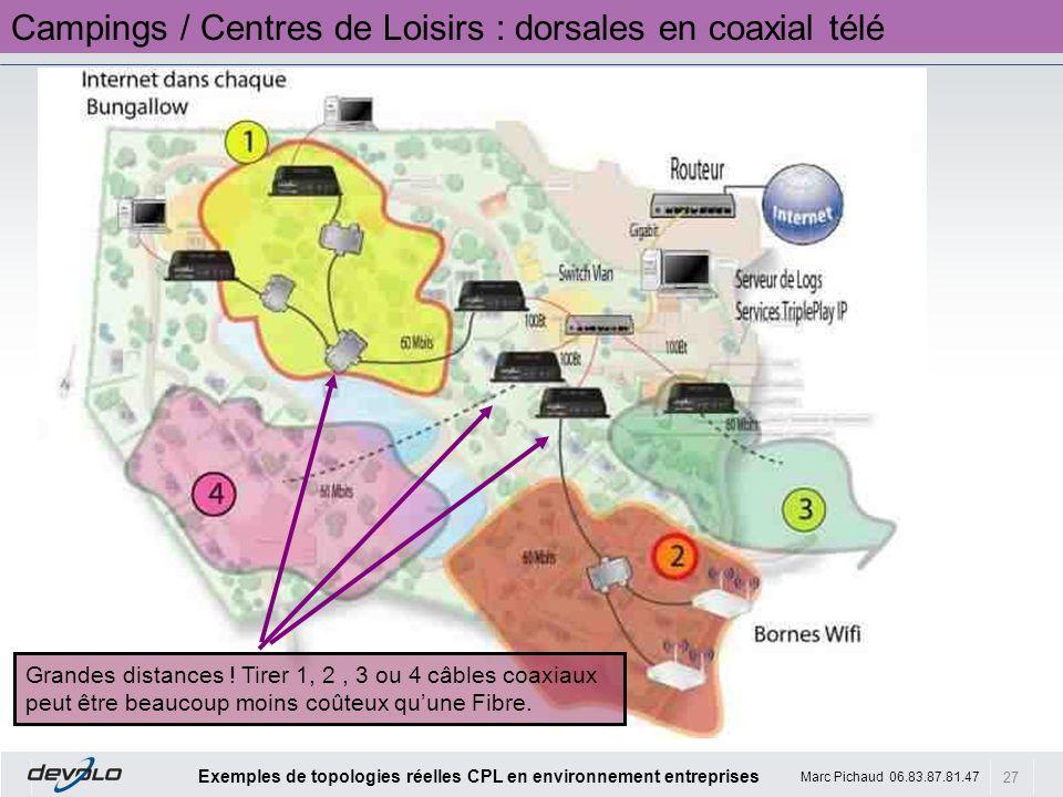 27 Exemples de topologies réelles CPL en environnement entreprises Marc Pichaud 06.83.87.81.47 Campings / Centres de Loisirs : dorsales en coaxial tél