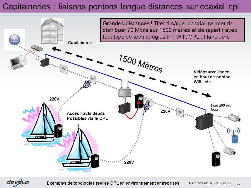 28 Exemples de topologies réelles CPL en environnement entreprises Marc Pichaud 06.83.87.81.47 Dlan 200 pro Host Capitainerie Capitaineries : liaisons