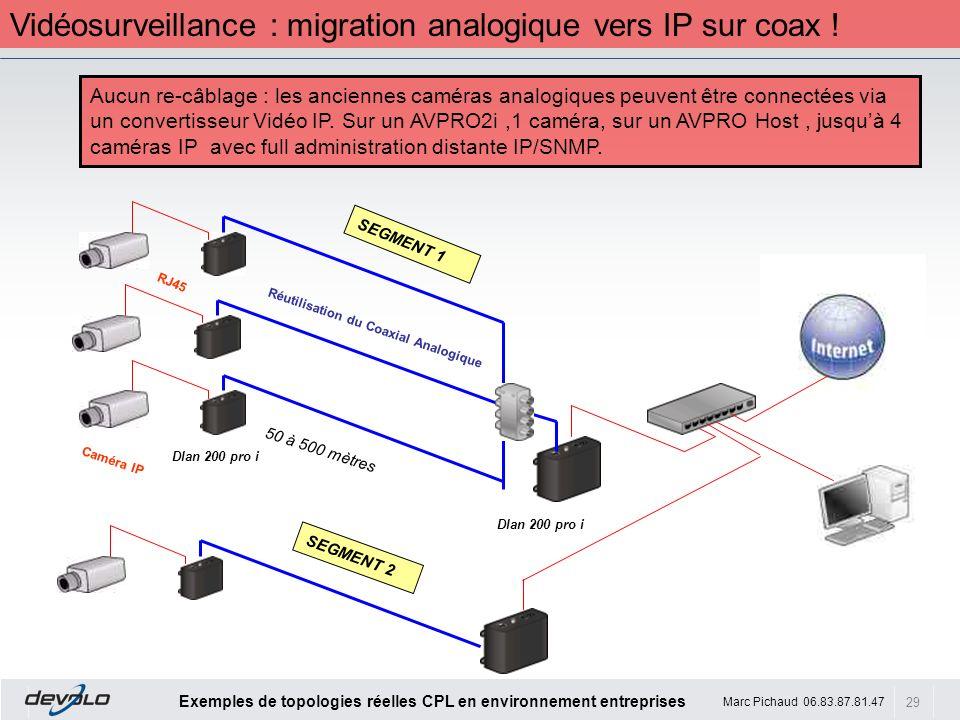 29 Exemples de topologies réelles CPL en environnement entreprises Marc Pichaud 06.83.87.81.47 50 à 500 mètres RJ45 Réutilisation du Coaxial Analogiqu