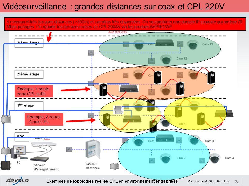 30 Exemples de topologies réelles CPL en environnement entreprises Marc Pichaud 06.83.87.81.47 Vidéosurveillance : grandes distances sur coax et CPL 2