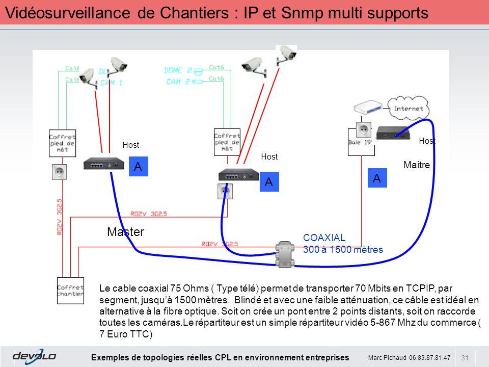31 Exemples de topologies réelles CPL en environnement entreprises Marc Pichaud 06.83.87.81.47 A Maitre Master Le cable coaxial 75 Ohms ( Type télé) p