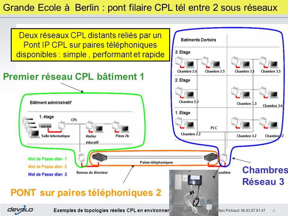 4 Exemples de topologies réelles CPL en environnement entreprises Marc Pichaud 06.83.87.81.47 PONT sur paires téléphoniques 2 Chambres Réseau 3 Grande