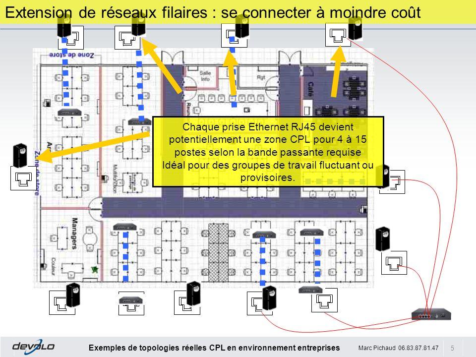 5 Exemples de topologies réelles CPL en environnement entreprises Marc Pichaud 06.83.87.81.47 Extension de réseaux filaires : se connecter à moindre c