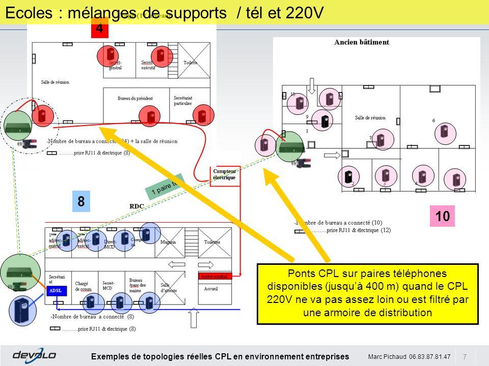 7 Exemples de topologies réelles CPL en environnement entreprises Marc Pichaud 06.83.87.81.47 4 10 8 1 paire tél Ecoles : mélanges de supports / tél e
