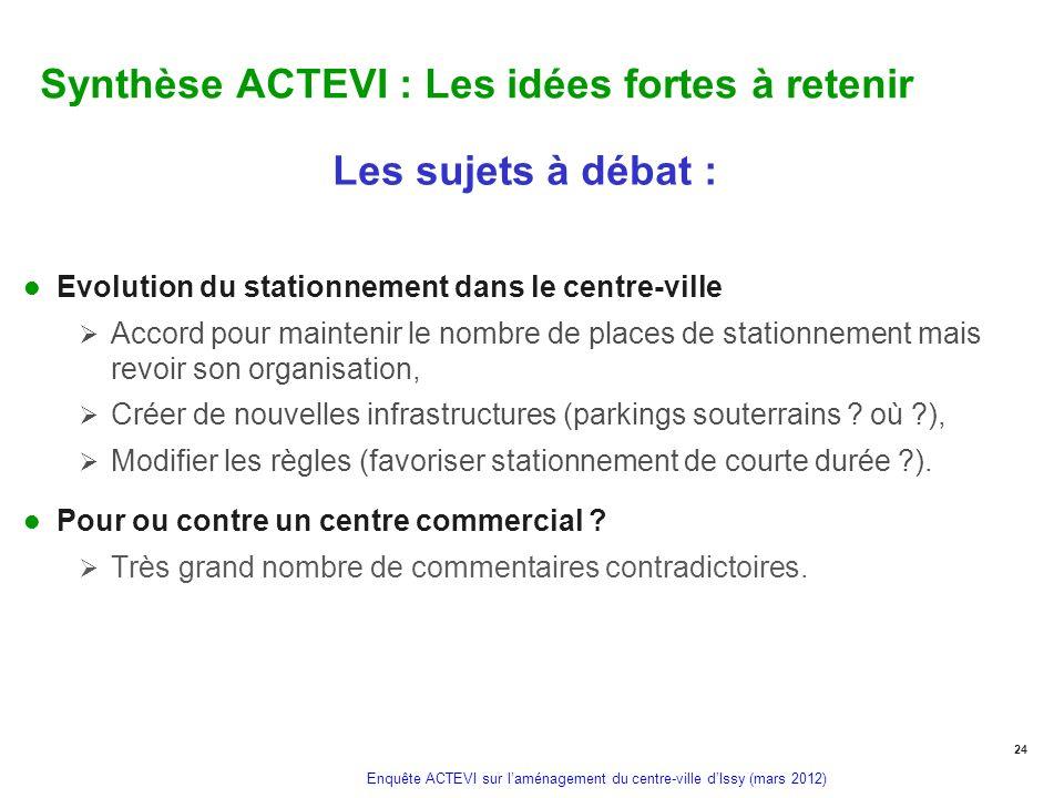 Enquête ACTEVI sur laménagement du centre-ville dIssy (mars 2012) Synthèse ACTEVI : Les idées fortes à retenir Les sujets à débat : Evolution du stati