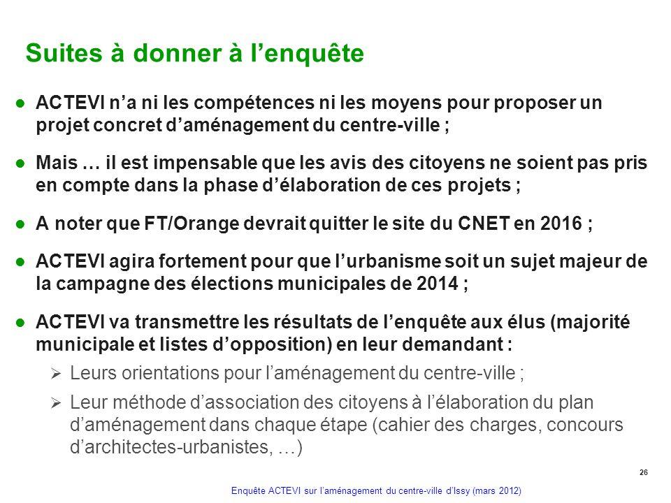 Enquête ACTEVI sur laménagement du centre-ville dIssy (mars 2012) Suites à donner à lenquête ACTEVI na ni les compétences ni les moyens pour proposer