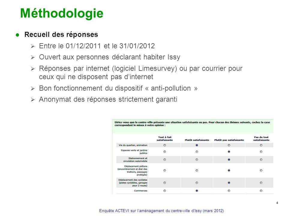 Enquête ACTEVI sur laménagement du centre-ville dIssy (mars 2012) Méthodologie Recueil des réponses Entre le 01/12/2011 et le 31/01/2012 Ouvert aux pe