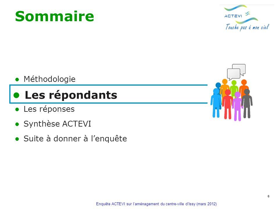 Enquête ACTEVI sur laménagement du centre-ville dIssy (mars 2012) Les répondants 7