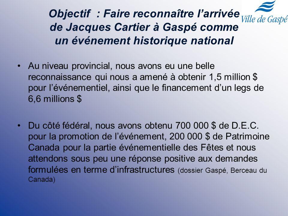 Objectif : Faire reconnaître larrivée de Jacques Cartier à Gaspé comme un événement historique national Au niveau provincial, nous avons eu une belle