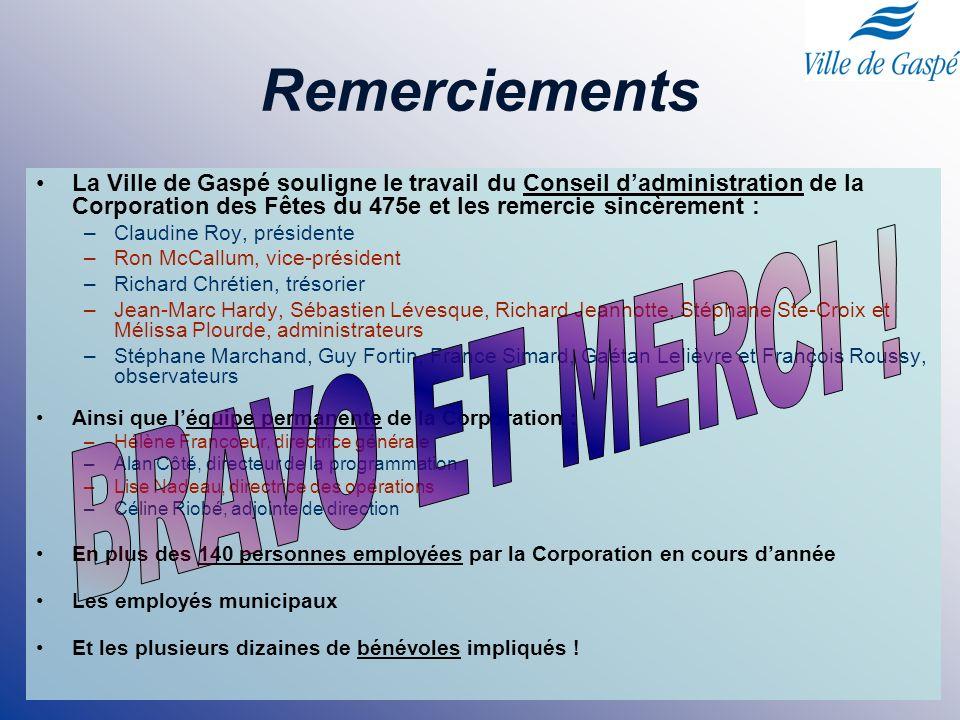 Remerciements La Ville de Gaspé souligne le travail du Conseil dadministration de la Corporation des Fêtes du 475e et les remercie sincèrement : –Clau