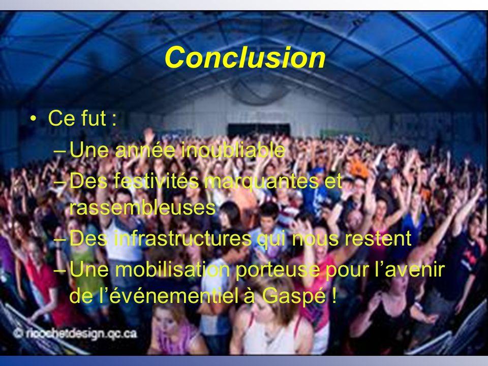 Conclusion Ce fut : –U–Une année inoubliable –D–Des festivités marquantes et rassembleuses –D–Des infrastructures qui nous restent –U–Une mobilisation