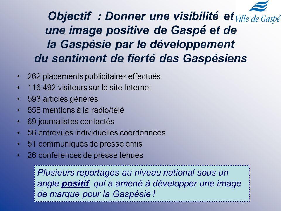 Objectif : Donner une visibilité et une image positive de Gaspé et de la Gaspésie par le développement du sentiment de fierté des Gaspésiens 262 place