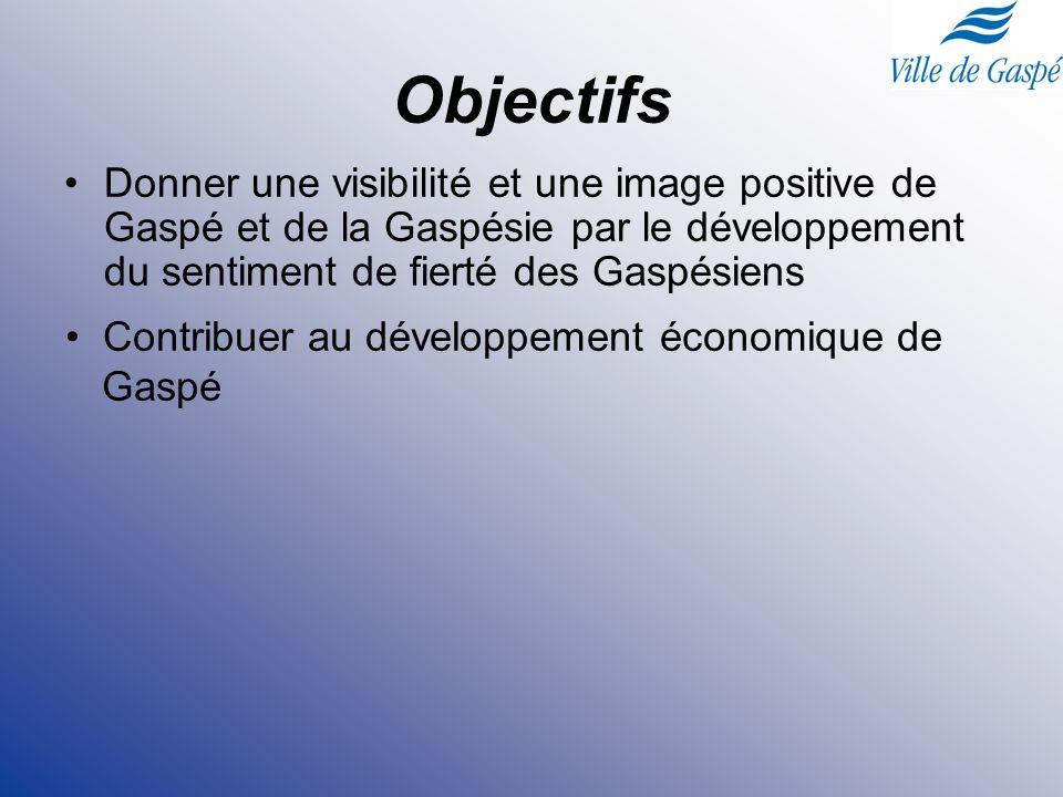 Aspects budgétaires (suite) À titre comparatif : –La Ville de Trois-Rivières a subventionné à la hauteur de 33 % les Fêtes de son 375e en 2009 Pour la Ville de Gaspé, sa contribution correspond à moins de 15 % du budget!