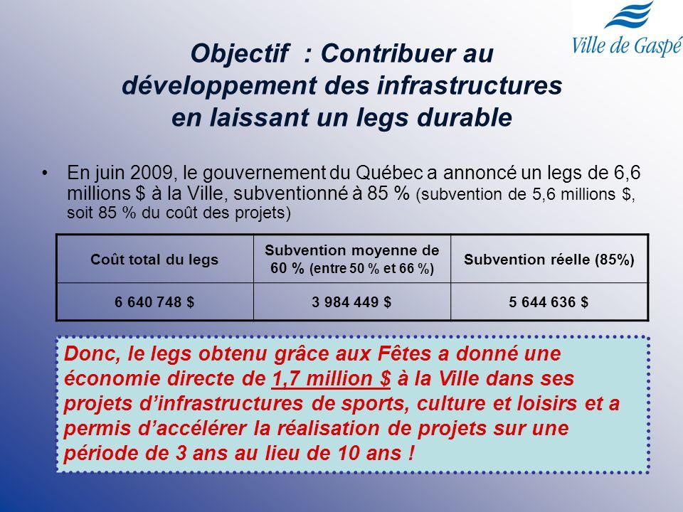 Objectif : Contribuer au développement des infrastructures en laissant un legs durable En juin 2009, le gouvernement du Québec a annoncé un legs de 6,
