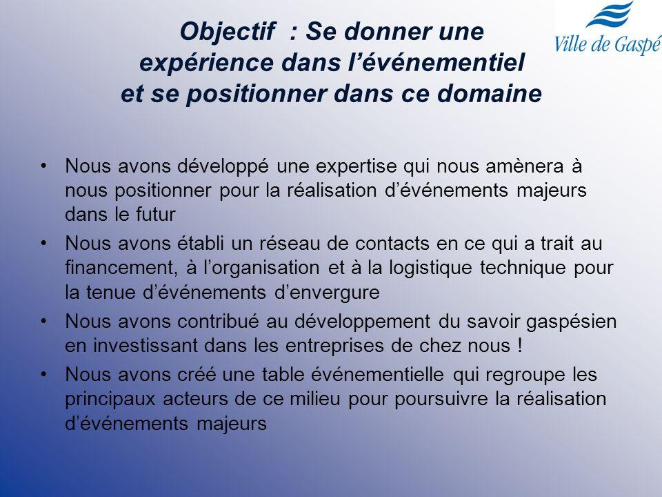 Objectif : Se donner une expérience dans lévénementiel et se positionner dans ce domaine Nous avons développé une expertise qui nous amènera à nous po