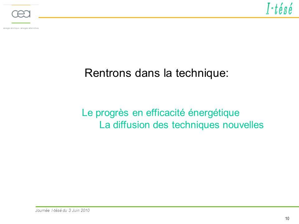 Journée I-tésé du 3 Juin 2010 10 Rentrons dans la technique: Le progrès en efficacité énergétique La diffusion des techniques nouvelles