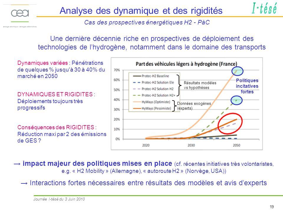 Journée I-tésé du 3 Juin 2010 19 Analyse des dynamique et des rigidités Dynamiques variées : Pénétrations de quelques % jusqu à 30 à 40% du marché en 2050 DYNAMIQUES ET RIGIDITES : Déploiements toujours très progressifs Conséquences des RIGIDITES : Réduction maxi par 2 des émissions de GES .