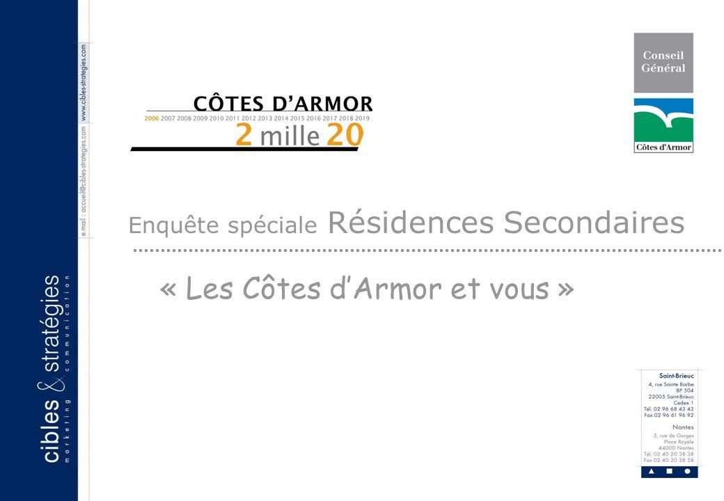 1 Enquête spéciale Résidences Secondaires « Les Côtes dArmor et vous »