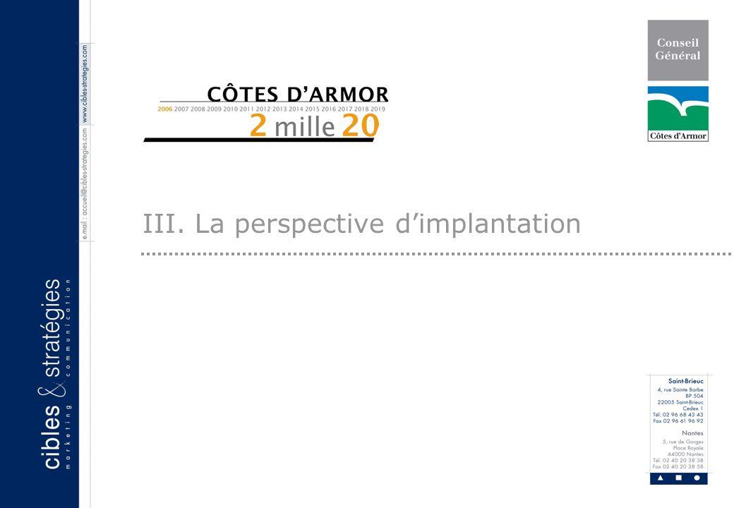 11 III. La perspective dimplantation