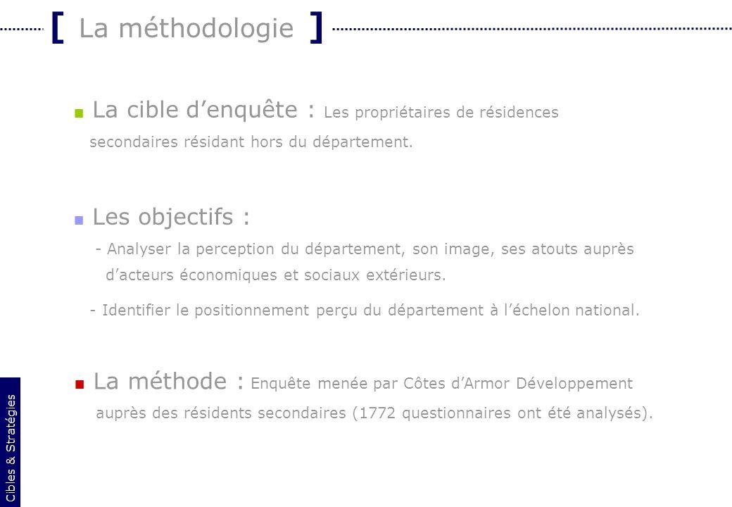 2 [ La méthodologie ] La cible denquête : Les propriétaires de résidences secondaires résidant hors du département. Les objectifs : - Analyser la perc