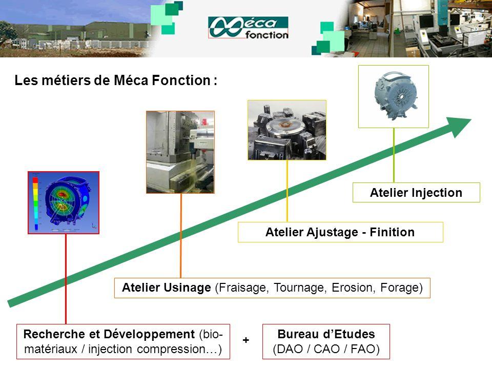 Atelier Injection Atelier Ajustage - Finition Bureau dEtudes (DAO / CAO / FAO) Recherche et Développement (bio- matériaux / injection compression…) +