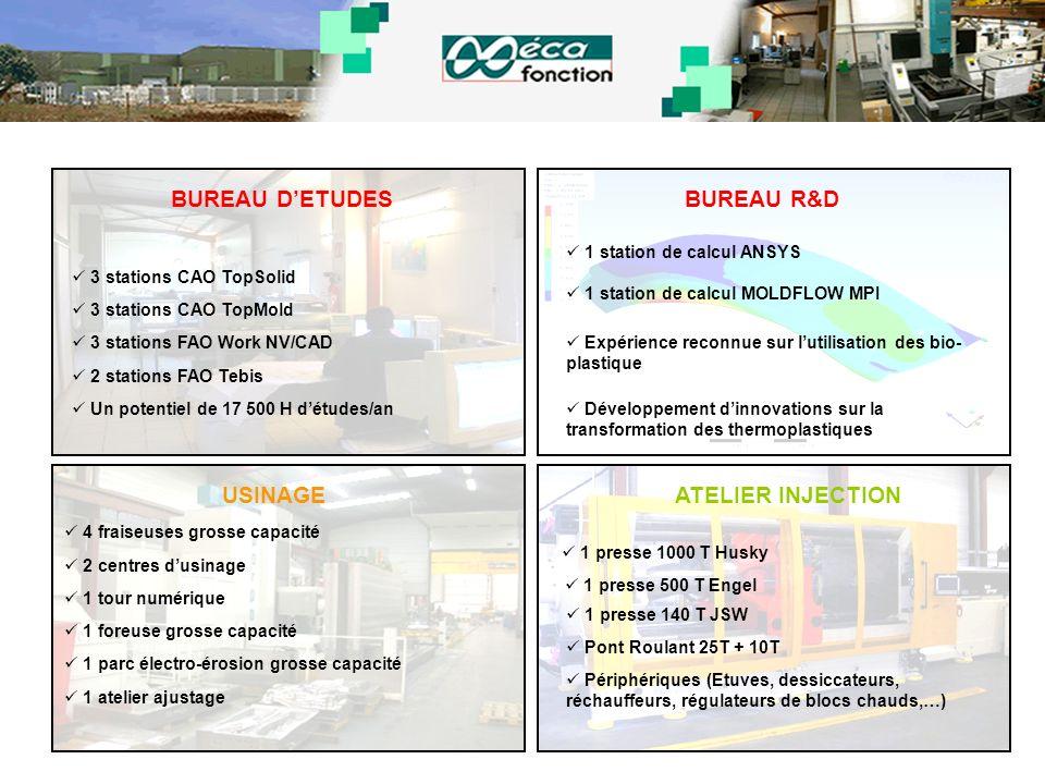 Electroérosion commandes numériques (courses de 600*2500 mm) Forage (de Ø 4 à 2000 mm en 1 passe) BUREAU R&D 1 station de calcul ANSYS 1 station de ca