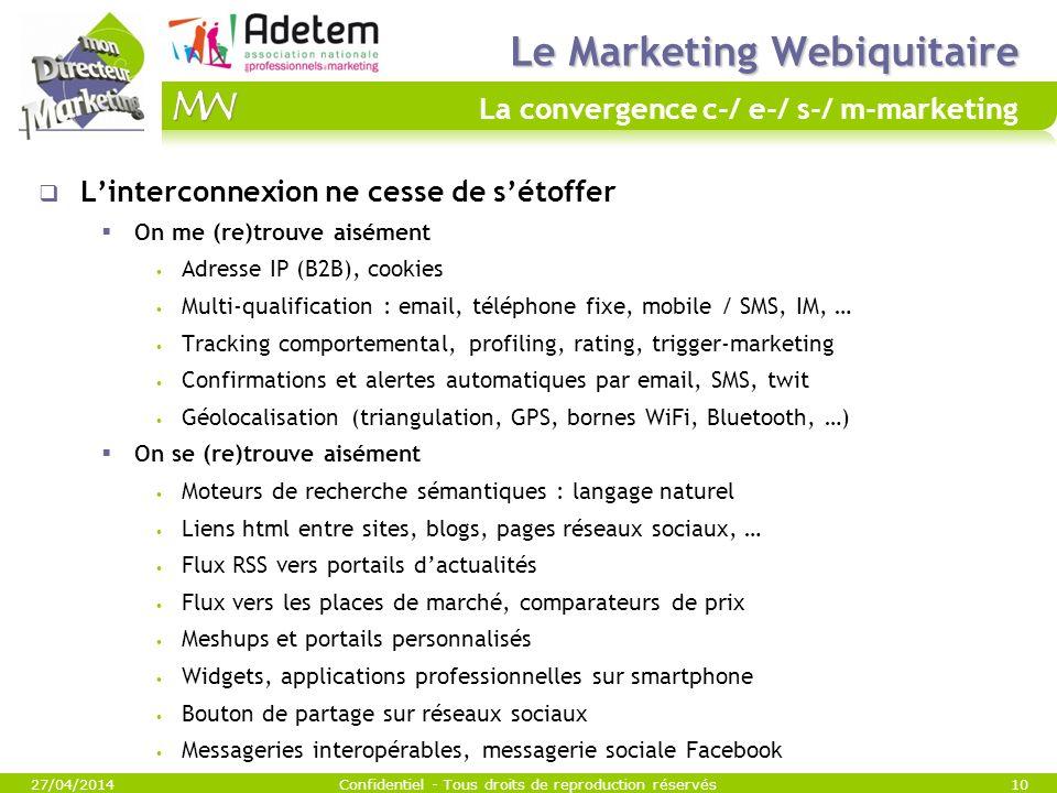 Le Marketing Webiquitaire Le Marketing Webiquitaire La convergence c-/ e-/ s-/ m-marketing Linterconnexion ne cesse de sétoffer On me (re)trouve aisém