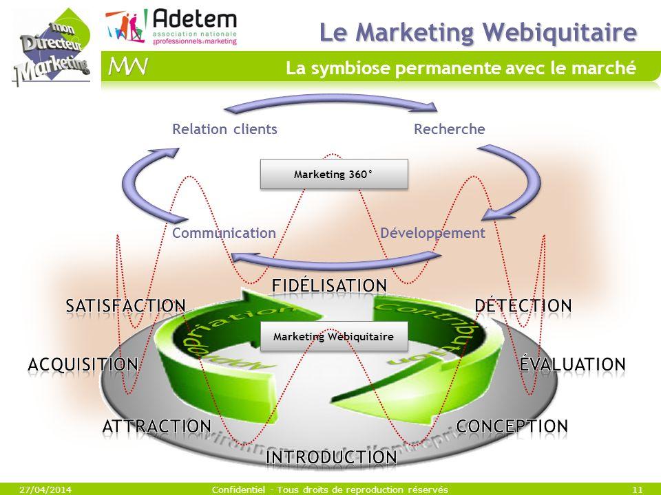 Le Marketing Webiquitaire Le Marketing Webiquitaire La symbiose permanente avec le marché 27/04/2014Confidentiel - Tous droits de reproduction réservé