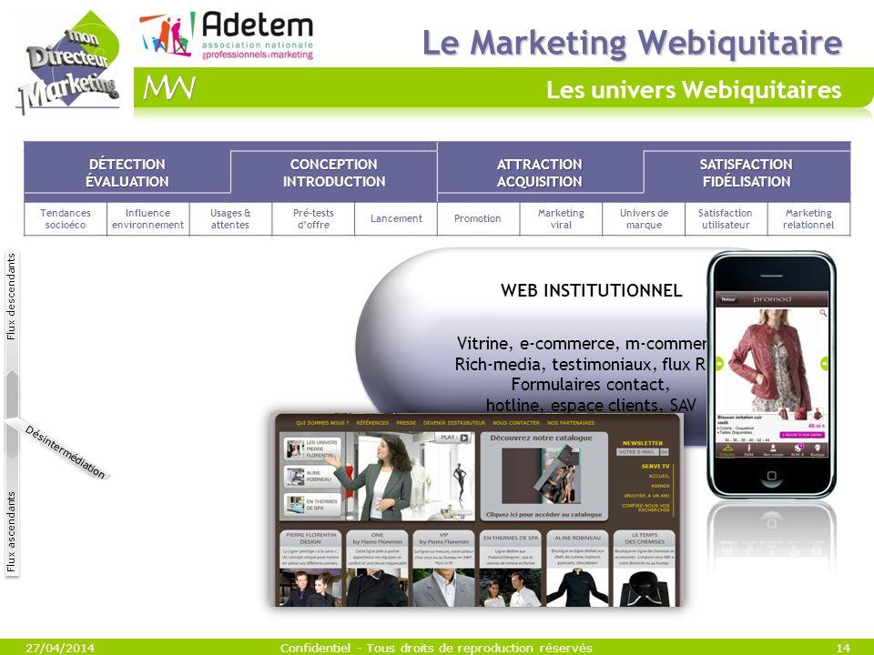WEB INSTITUTIONNEL Vitrine, e-commerce, m-commerce Rich-media, testimoniaux, flux RSS, Formulaires contact, hotline, espace clients, SAV WEB INSTITUTI