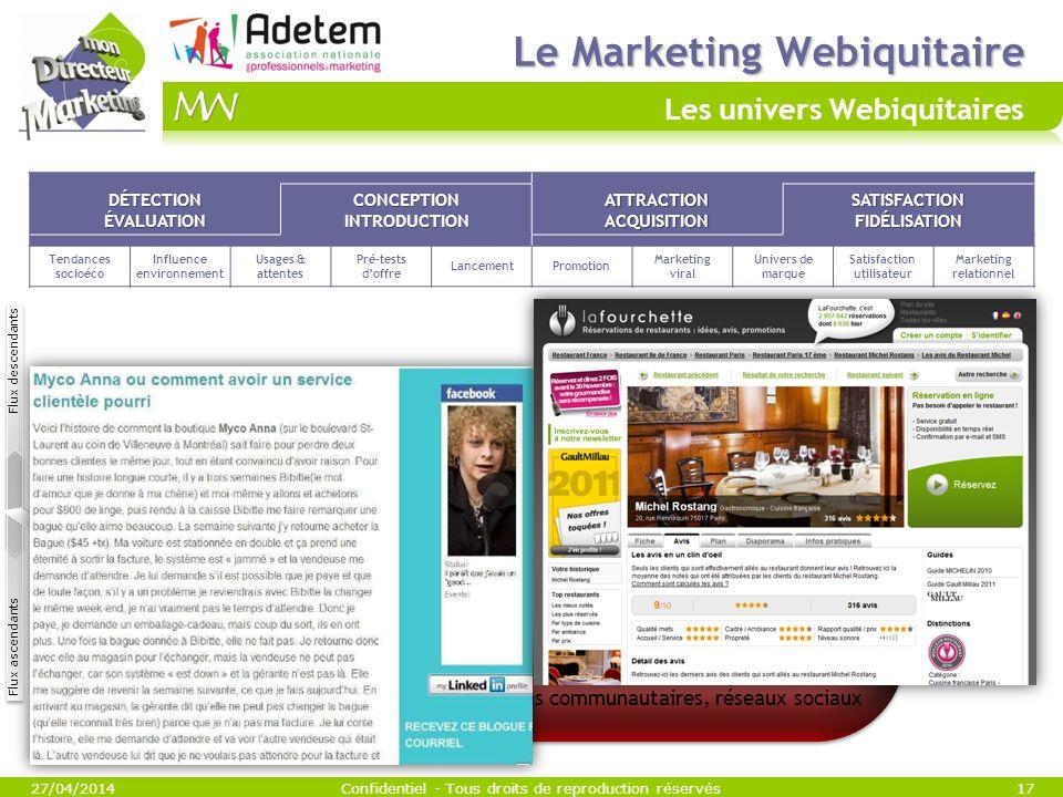 BLOGOSPHERE & WEBFLUENCEURS Communication et lobbying de blogs & forums communautaires, réseaux sociaux BLOGOSPHERE & WEBFLUENCEURS Communication et l