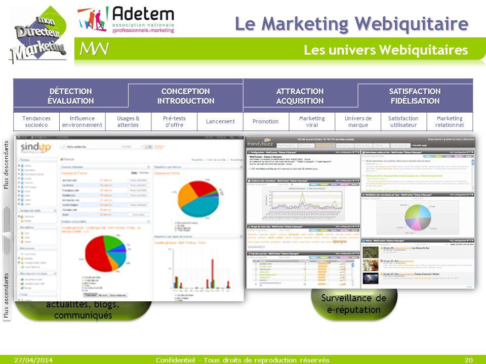 VEILLE Collecte sur sites, actualités, blogs, communiqués VEILLE Collecte sur sites, actualités, blogs, communiqués Le Marketing Webiquitaire Le Marke