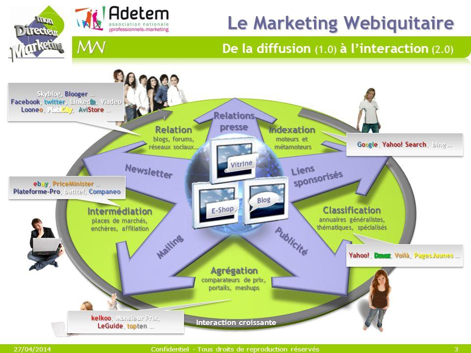 Interaction croissante Le Marketing Webiquitaire Le Marketing Webiquitaire De la diffusion (1.0) à linteraction (2.0) 27/04/2014Confidentiel - Tous dr