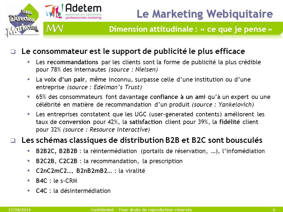 Le Marketing Webiquitaire Le Marketing Webiquitaire Dimension attitudinale : « ce que je pense » Le consommateur est le support de publicité le plus e