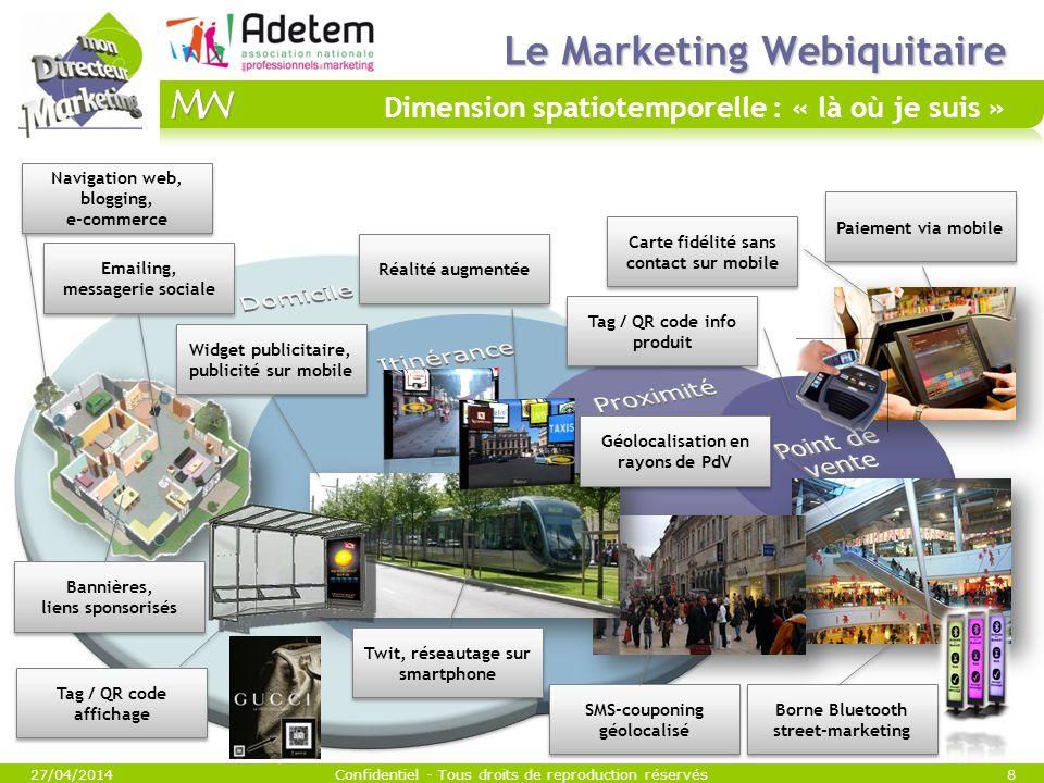 Le Marketing Webiquitaire Le Marketing Webiquitaire Dimension spatiotemporelle : « là où je suis » 27/04/2014Confidentiel - Tous droits de reproductio