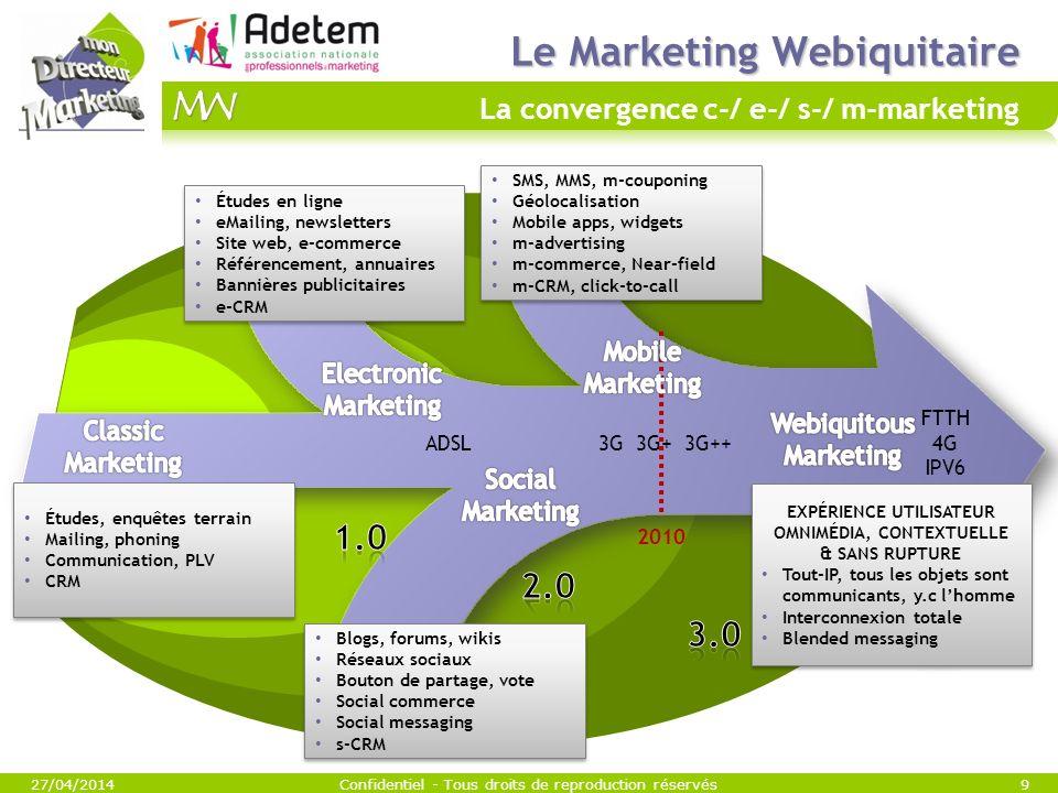Le Marketing Webiquitaire Le Marketing Webiquitaire La convergence c-/ e-/ s-/ m-marketing 27/04/2014Confidentiel - Tous droits de reproduction réserv