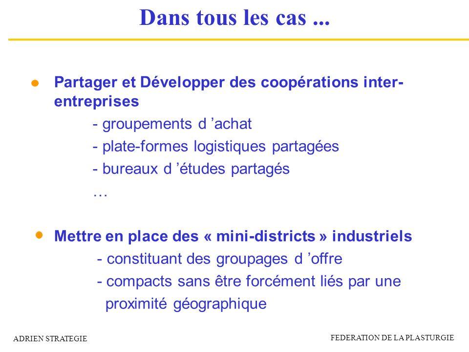 Dans tous les cas... Partager et Développer des coopérations inter- entreprises - groupements d achat - plate-formes logistiques partagées - bureaux d