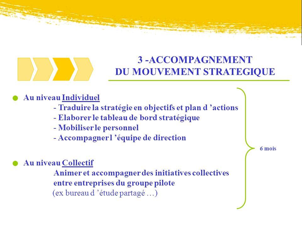 3 -ACCOMPAGNEMENT DU MOUVEMENT STRATEGIQUE Au niveau Individuel - Traduire la stratégie en objectifs et plan d actions - Elaborer le tableau de bord s