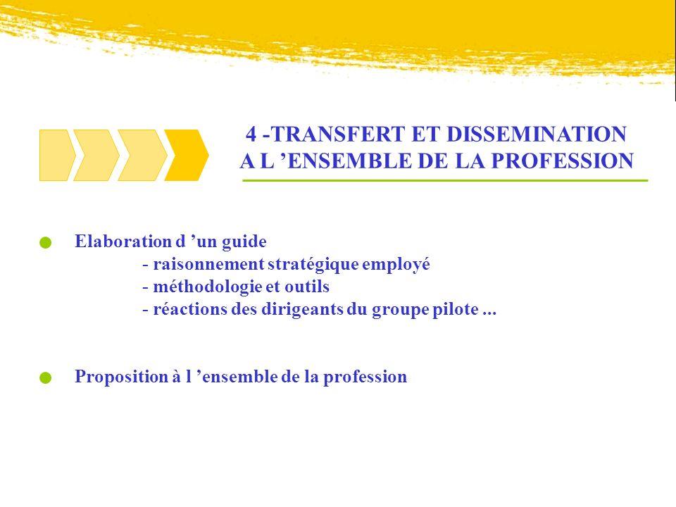 Elaboration d un guide - raisonnement stratégique employé - méthodologie et outils - réactions des dirigeants du groupe pilote... 4 -TRANSFERT ET DISS