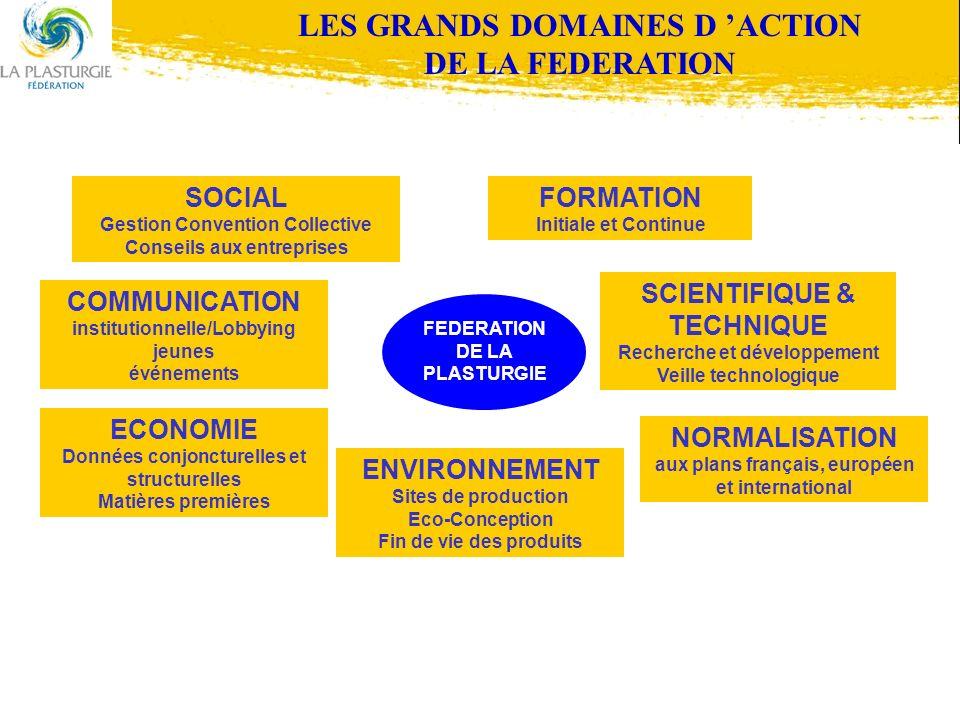 FEDERATION DE LA PLASTURGIE SOCIAL Gestion Convention Collective Conseils aux entreprises FORMATION Initiale et Continue ENVIRONNEMENT Sites de produc
