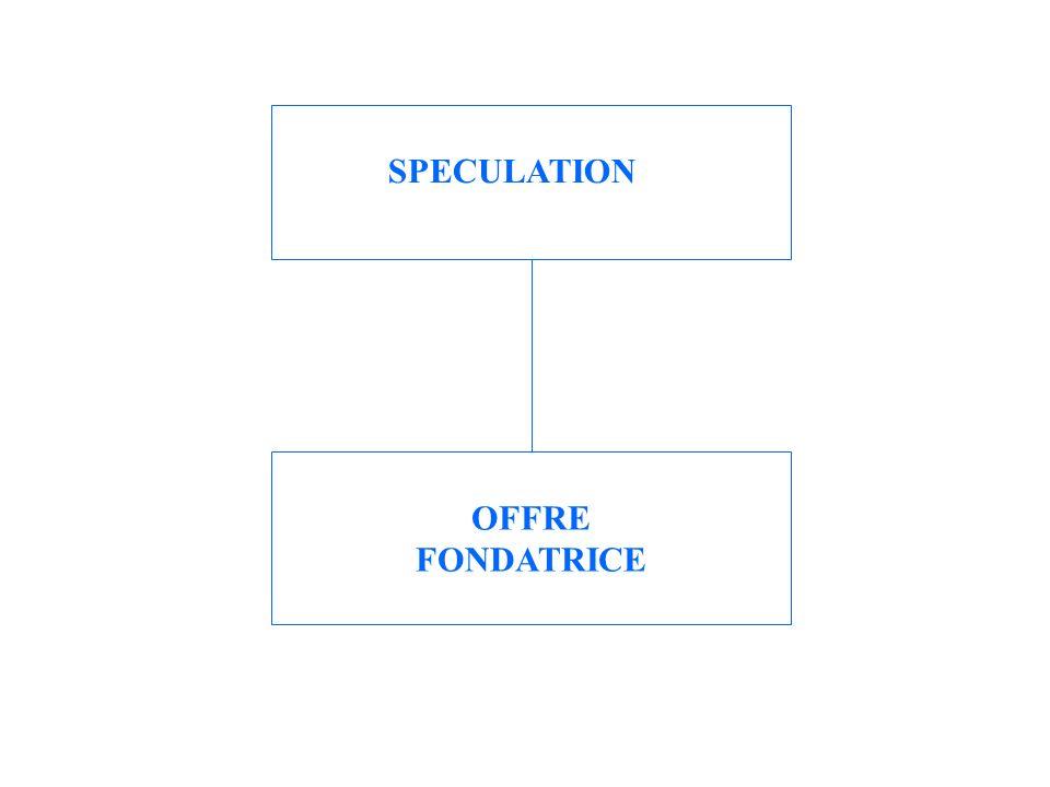 COURANTS PORTEURS - Politique - Economique - Sociologique - Ecologique - Etc… OFFRE FONDATRICE