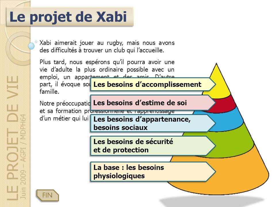 LE PROJET DE VIE Juin 2009 – AGPI / MDPH64 Le projet de Xabi Xabi aimerait jouer au rugby, mais nous avons des difficultés à trouver un club qui laccu