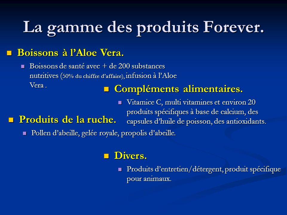 La gamme des produits Forever.Boissons à lAloe Vera.