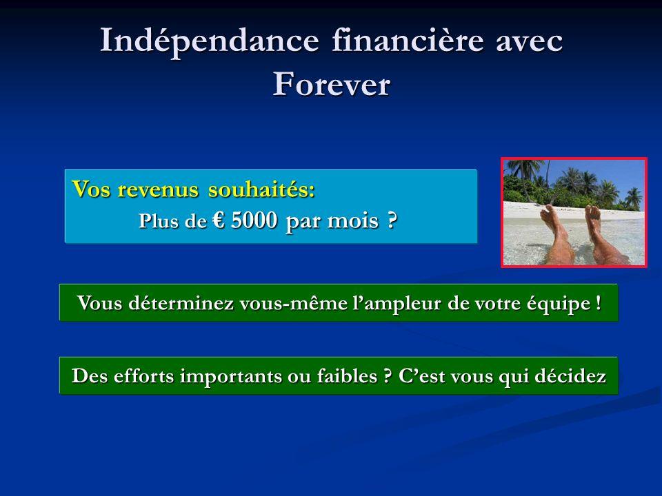 Indépendance financière avec Forever Vos revenus souhaités: Plus de 5000 par mois .