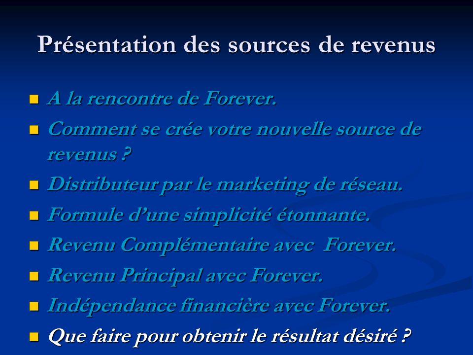 Présentation des sources de revenus A la rencontre de Forever.